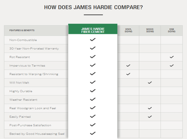 james-hardie-siding-comparison-denver-colorado